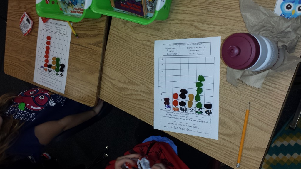 fruit snacks graph