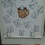 hotchocolate anchor chart